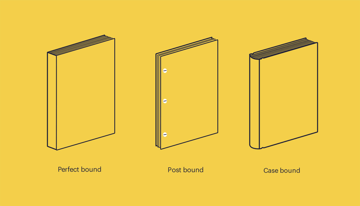 Types Of Book Cover Paper : The salad guide to book binding creative